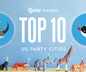 Top 10 U.S. Party Cities for 2015